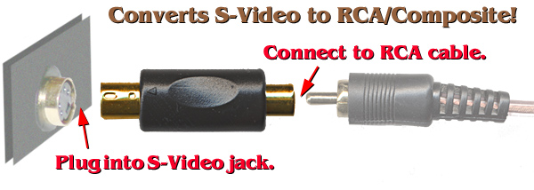 s video to rca conversion headquarters rh svideo rca com RCA Plug to Speaker Wire Diagram RCA Plug Switch